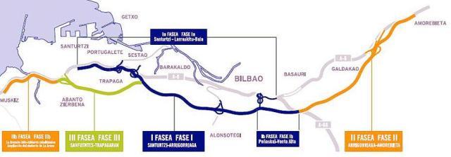 Gráfico Fases Variante Sur Metropolitana