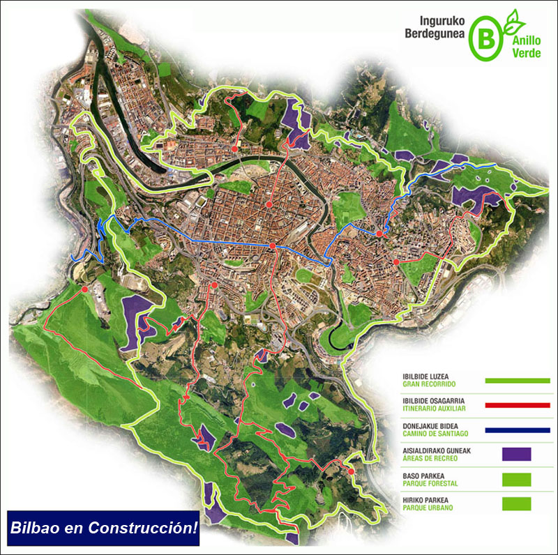 Anillo Verde Bilbao Ayuntamiento