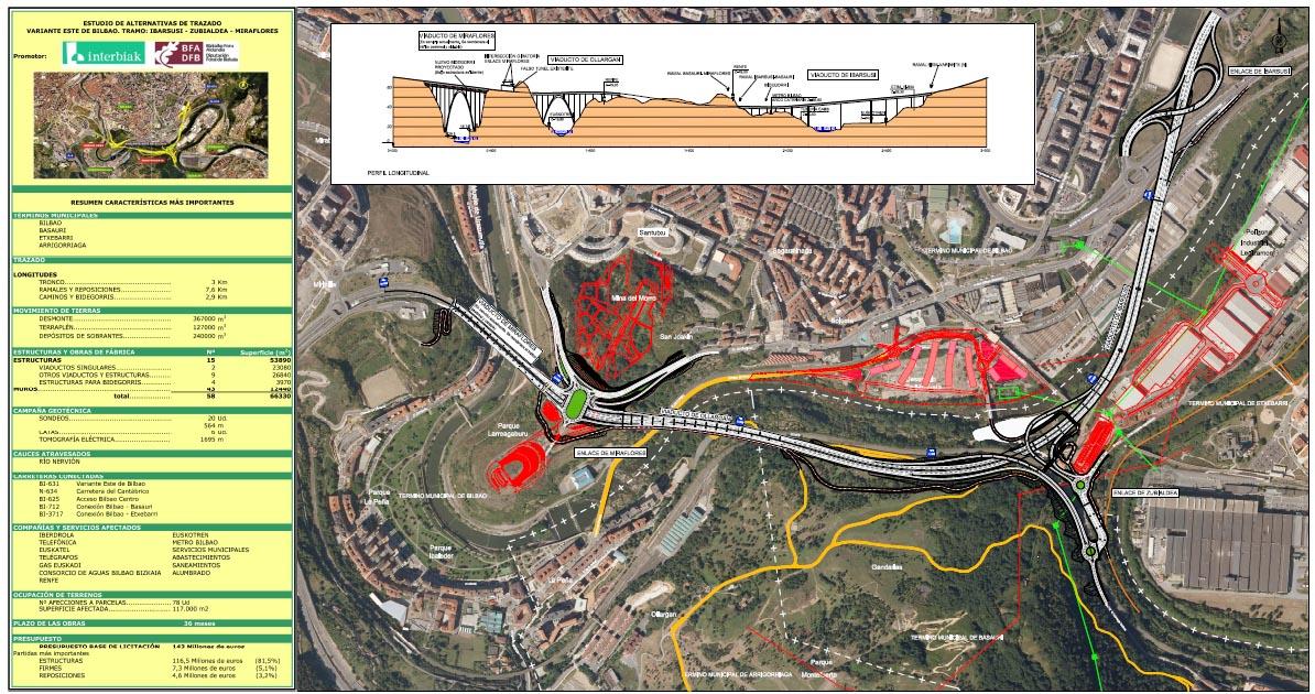 Variante Este Bilbao Diputación de Bizkaia