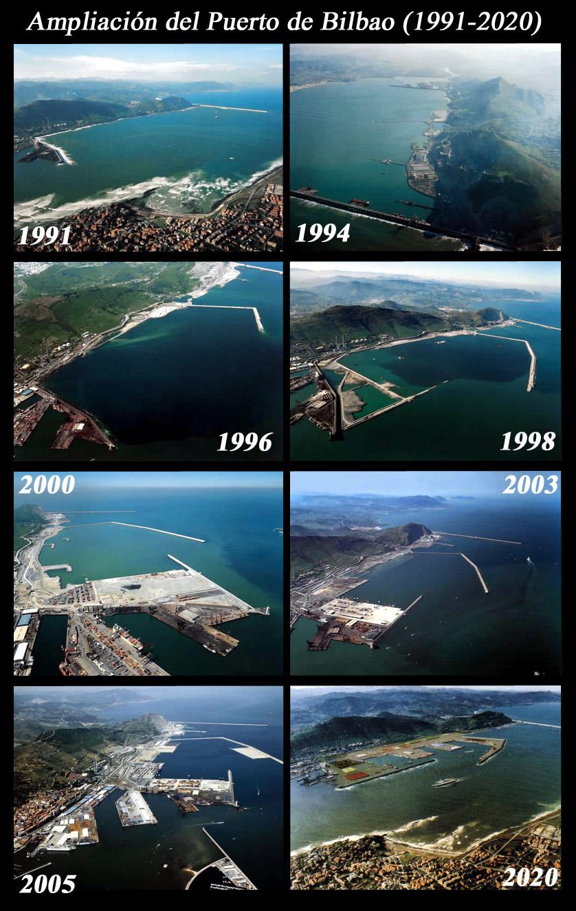 Evolucion Puerto Bilbao Port AdemA