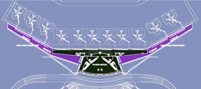 Grafico Ampliación Aeropuerto Bilbao, Aena Ministerio de Fomento