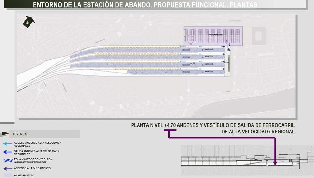 Intermodal Abando, Bilbao. Ministerio Fomento
