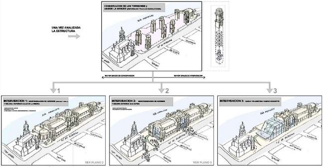 Remodelación Mercado de Ribera Ayuntamiento Bilbao
