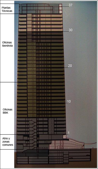 Gráfico Torre Iberdrola Estado 21 Noviembre 2009 (Rebax)