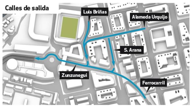 Gráfico de los nuevos accesos. Bilbao.net