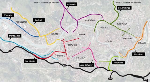 Gráfico de los Accesos a Bilbao. Bilbao.net
